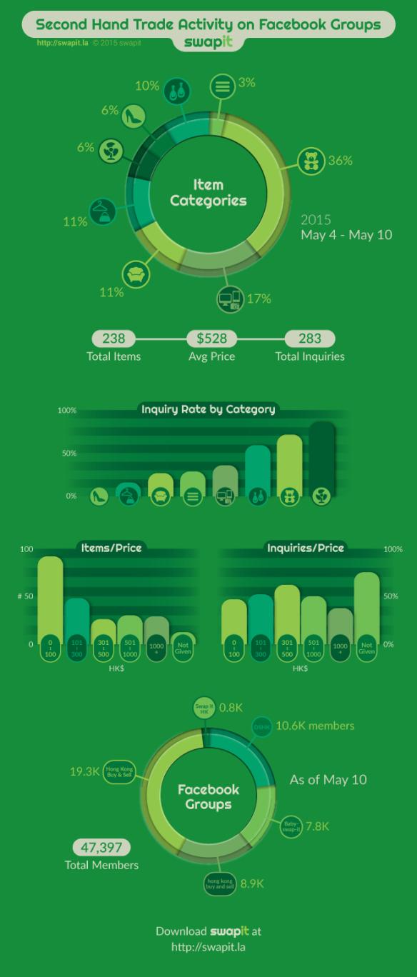 trade-stats_fb