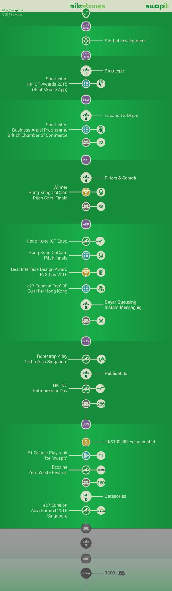 2015-06_milestone-infographic-2_569